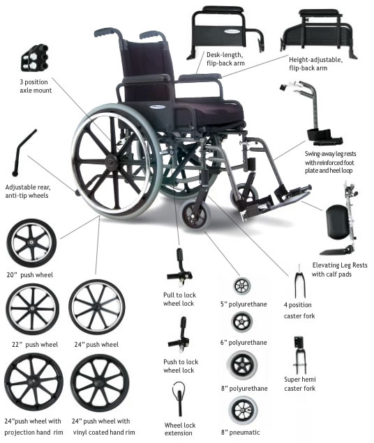 Standard Manual Wheelchair on DisabledGear.com (Full Size)